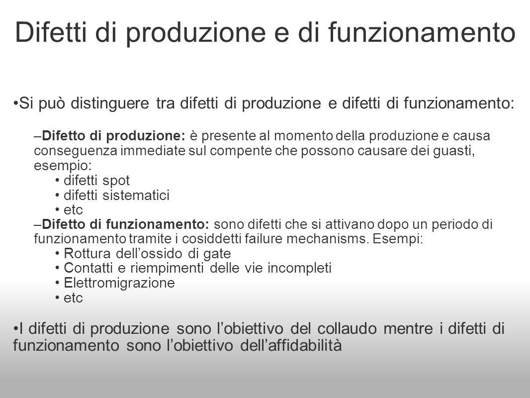 Difetti di produzione e di funzionamento
