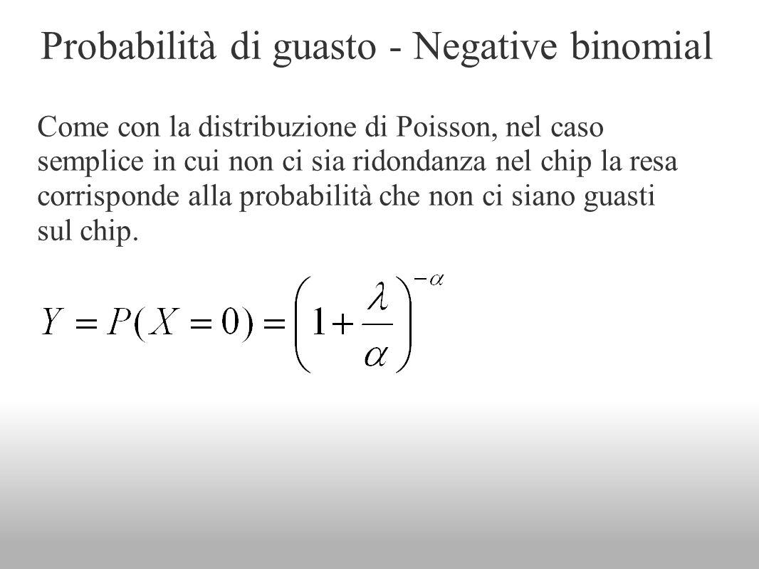 Probabilità di guasto - Negative binomial