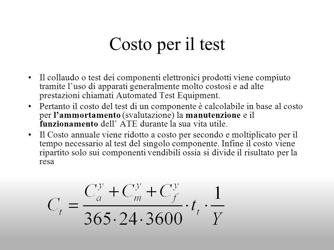 Costo per il test