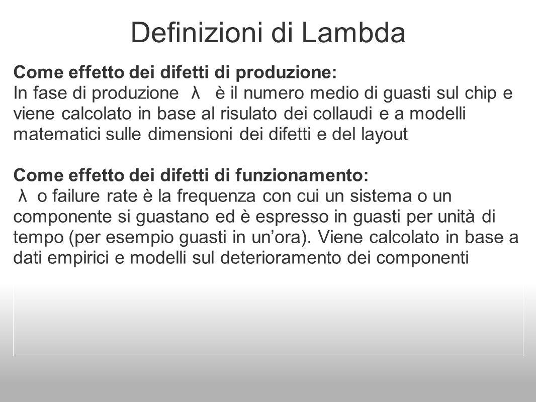 Definizioni di Lambda Come effetto dei difetti di produzione:
