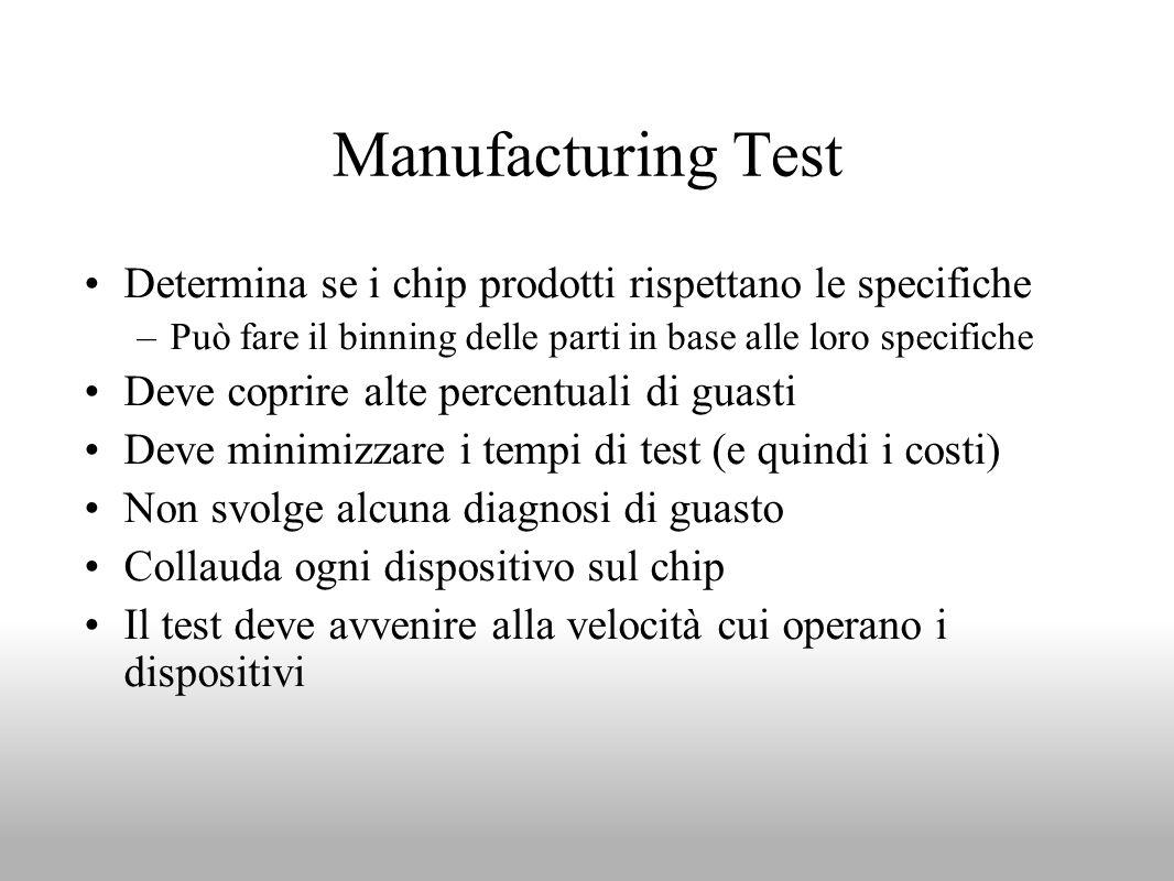 Manufacturing Test Determina se i chip prodotti rispettano le specifiche. Può fare il binning delle parti in base alle loro specifiche.