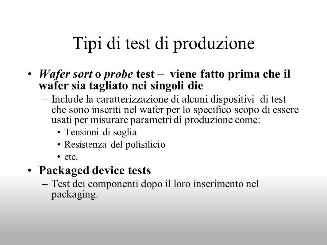 Tipi di test di produzione