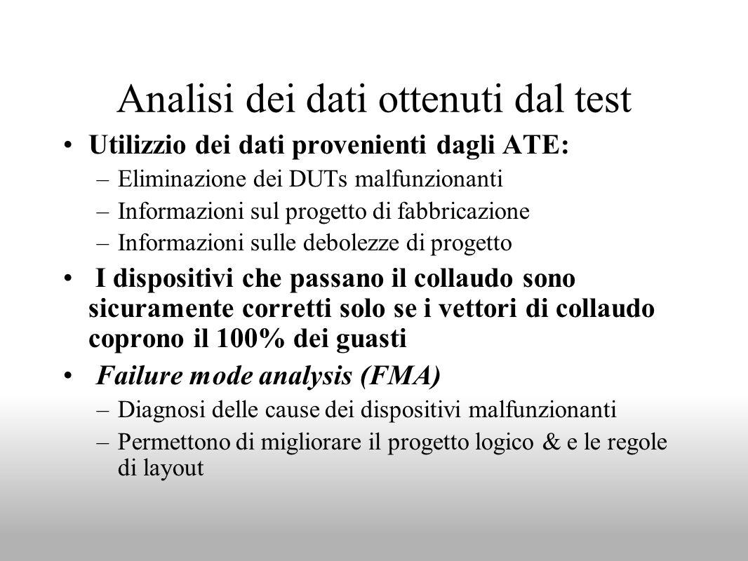 Analisi dei dati ottenuti dal test