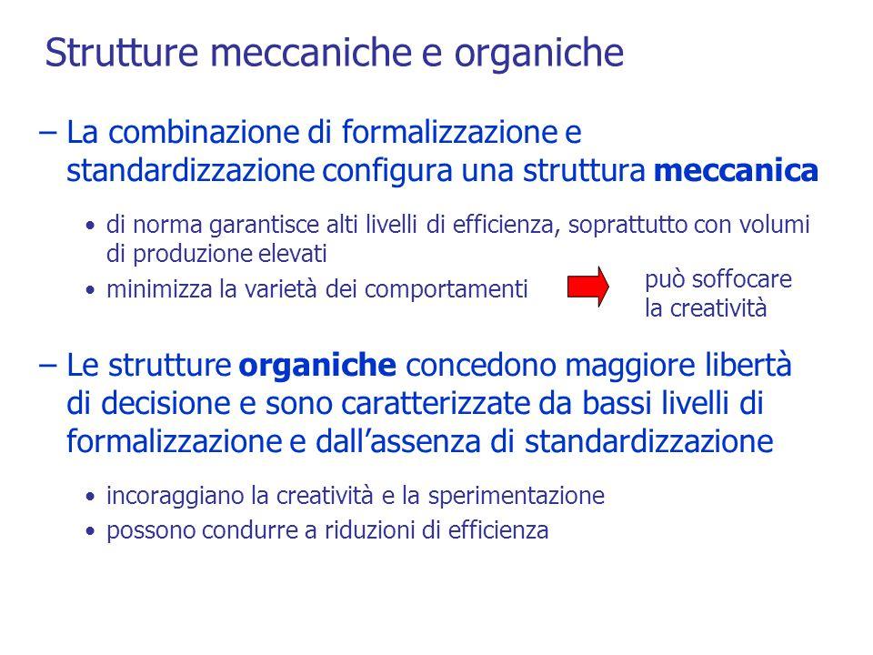 Strutture meccaniche e organiche