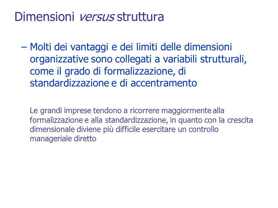 Dimensioni versus struttura