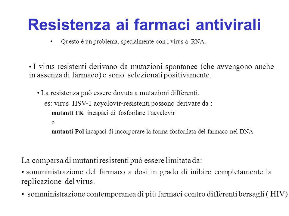 Resistenza ai farmaci antivirali