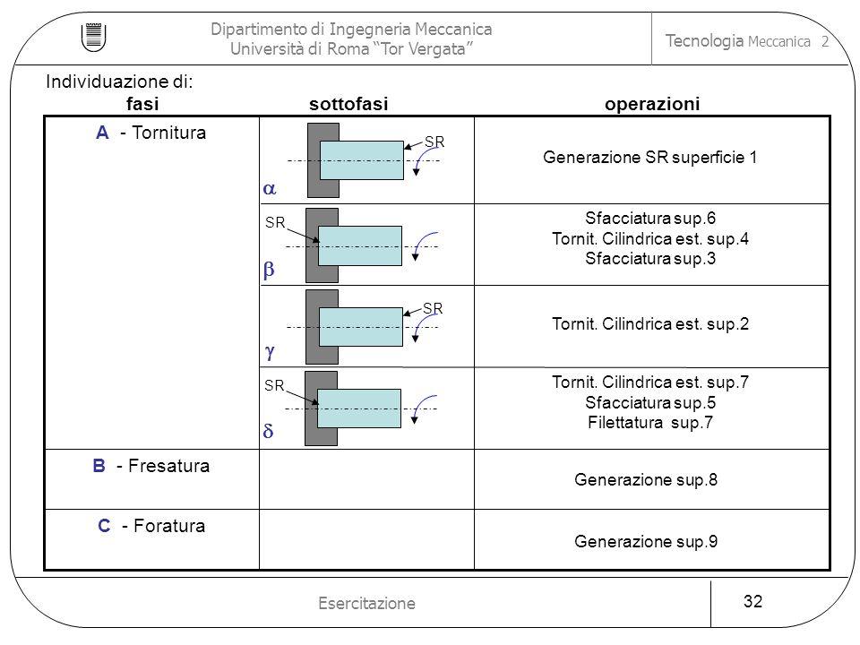     Individuazione di: fasi sottofasi operazioni A - Tornitura