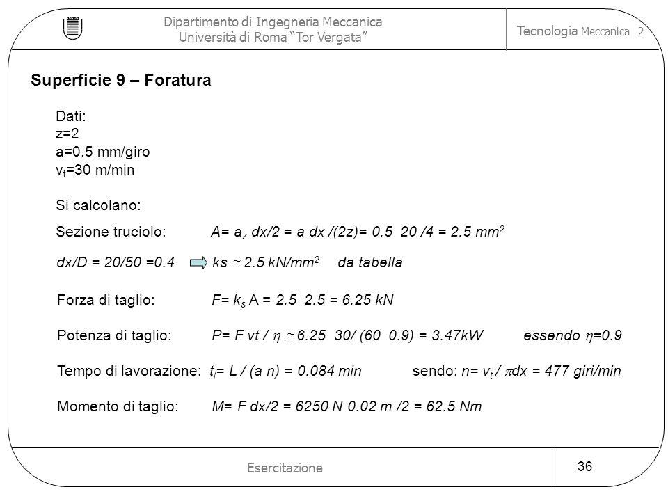 Superficie 9 – Foratura Dati: z=2 a=0.5 mm/giro vt=30 m/min