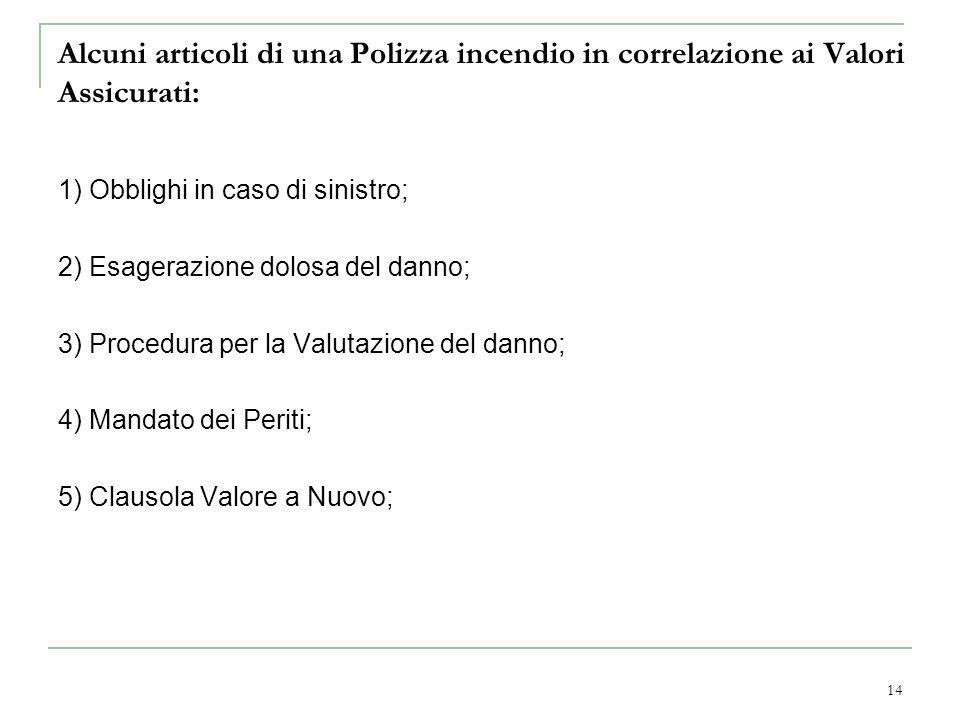 Alcuni articoli di una Polizza incendio in correlazione ai Valori Assicurati:
