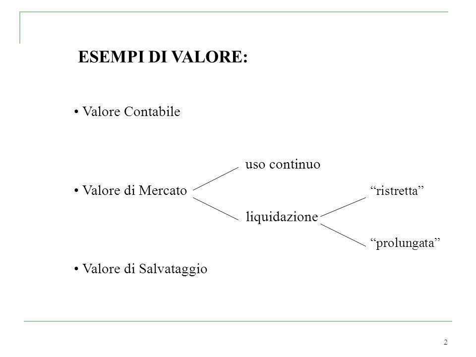 ESEMPI DI VALORE: Valore Contabile uso continuo