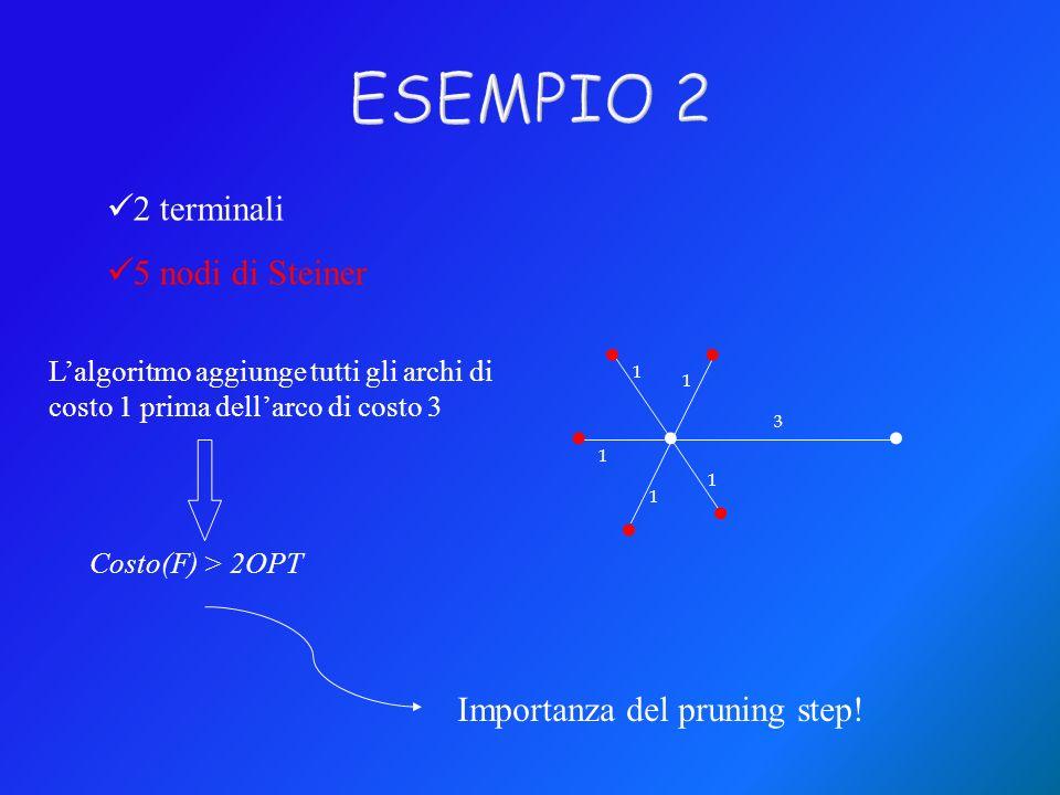 . . . . . . . ESEMPIO 2 2 terminali 5 nodi di Steiner