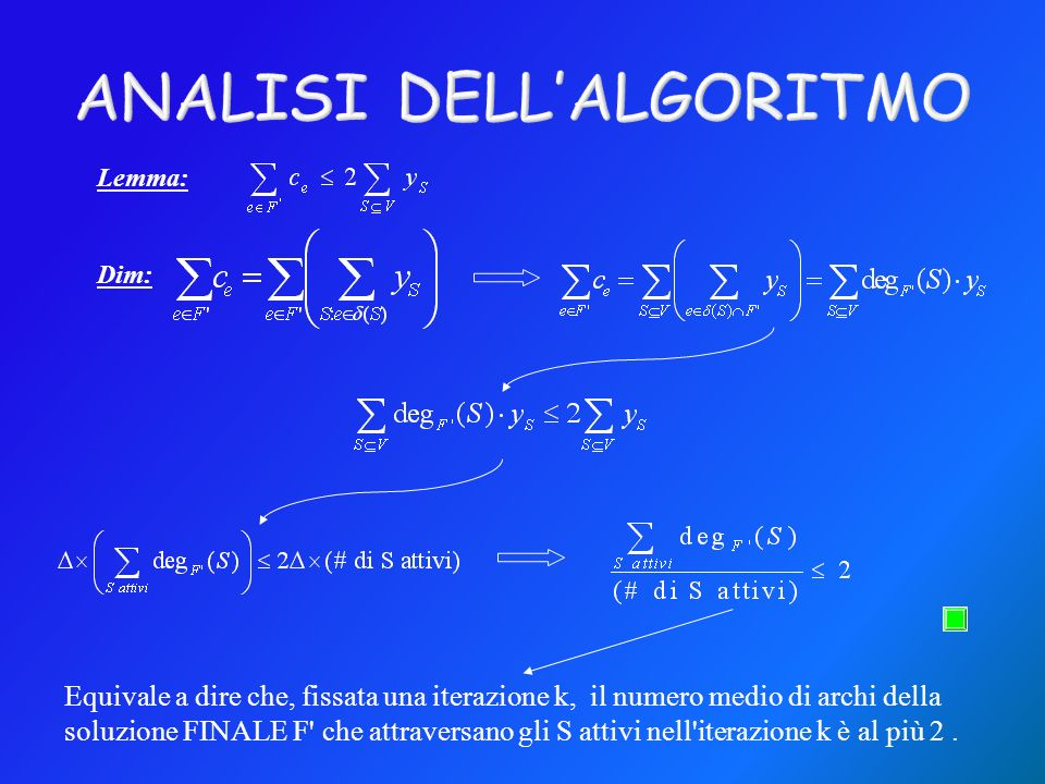 ANALISI DELL'ALGORITMO