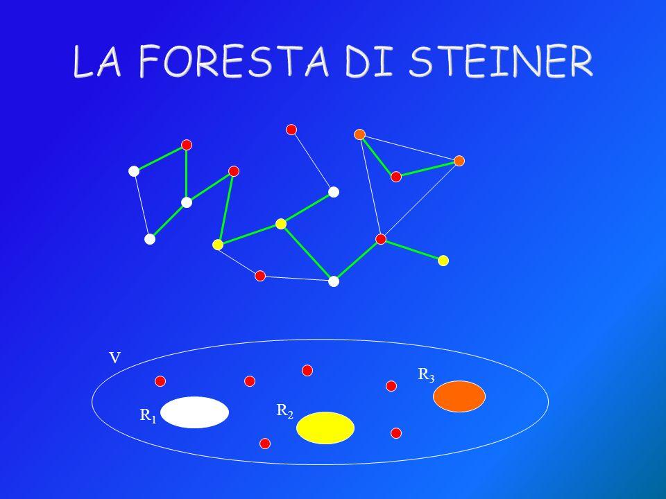 LA FORESTA DI STEINER V R1 R2 R3