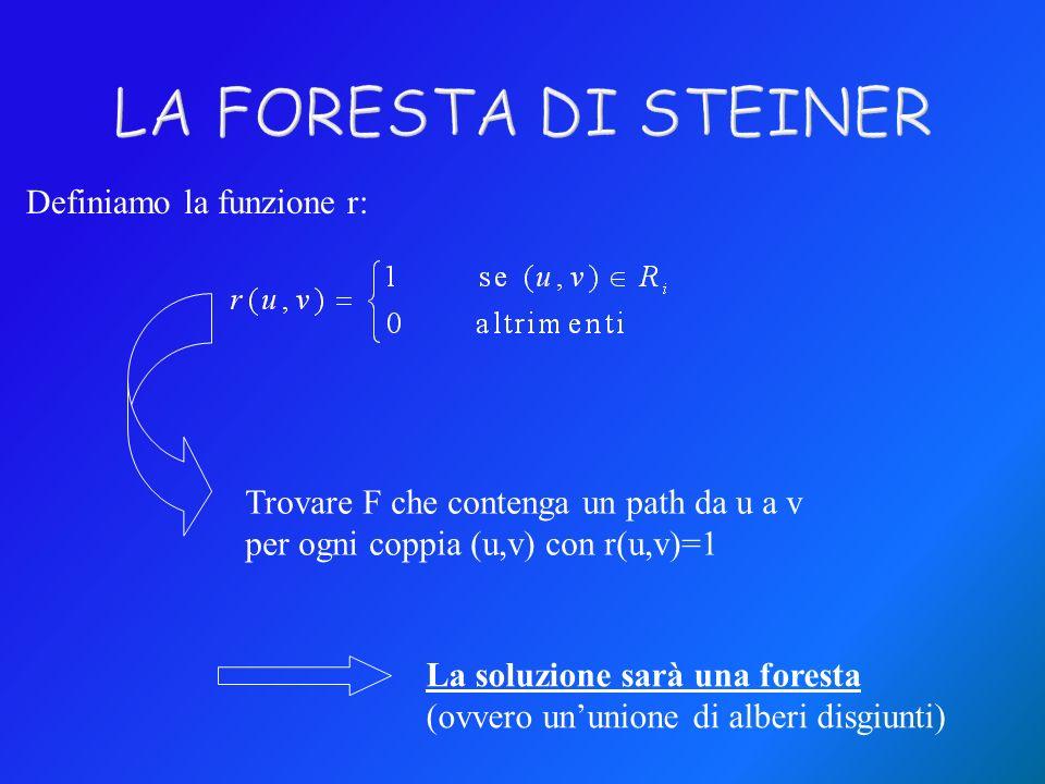 LA FORESTA DI STEINER Definiamo la funzione r: