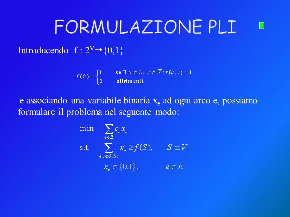 FORMULAZIONE PLI Introducendo f : 2V{0,1}