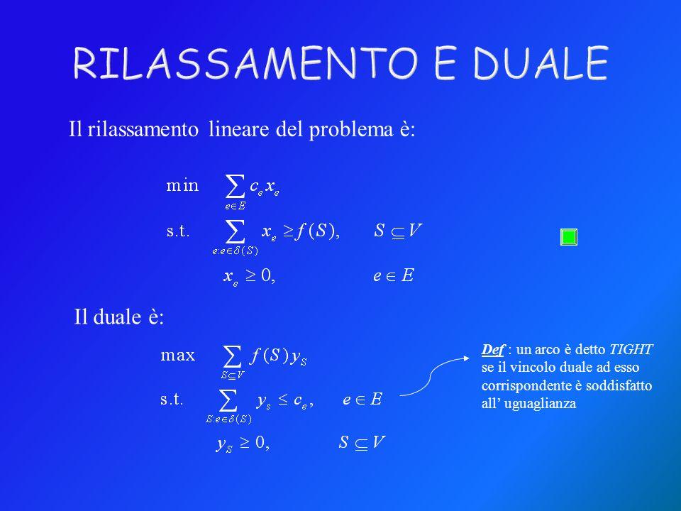 RILASSAMENTO E DUALE Il rilassamento lineare del problema è:
