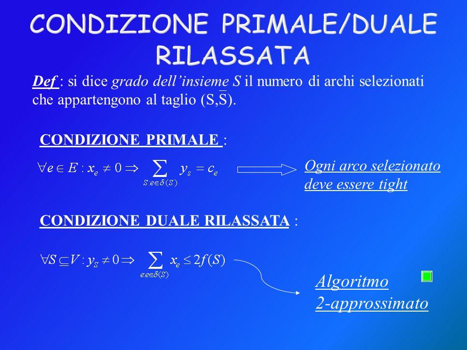 CONDIZIONE PRIMALE/DUALE RILASSATA