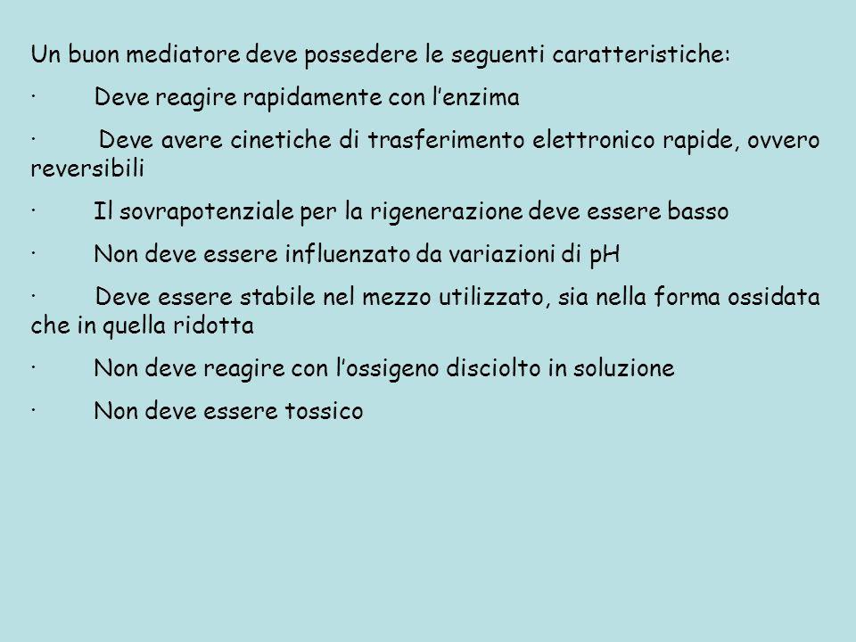 Un buon mediatore deve possedere le seguenti caratteristiche: