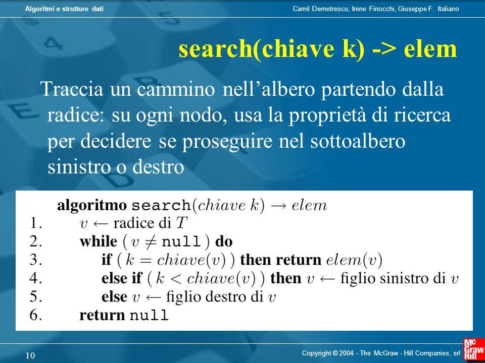 search(chiave k) -> elem