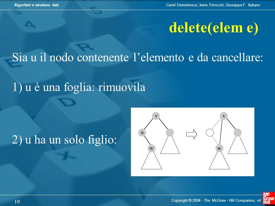 delete(elem e) Sia u il nodo contenente l'elemento e da cancellare: