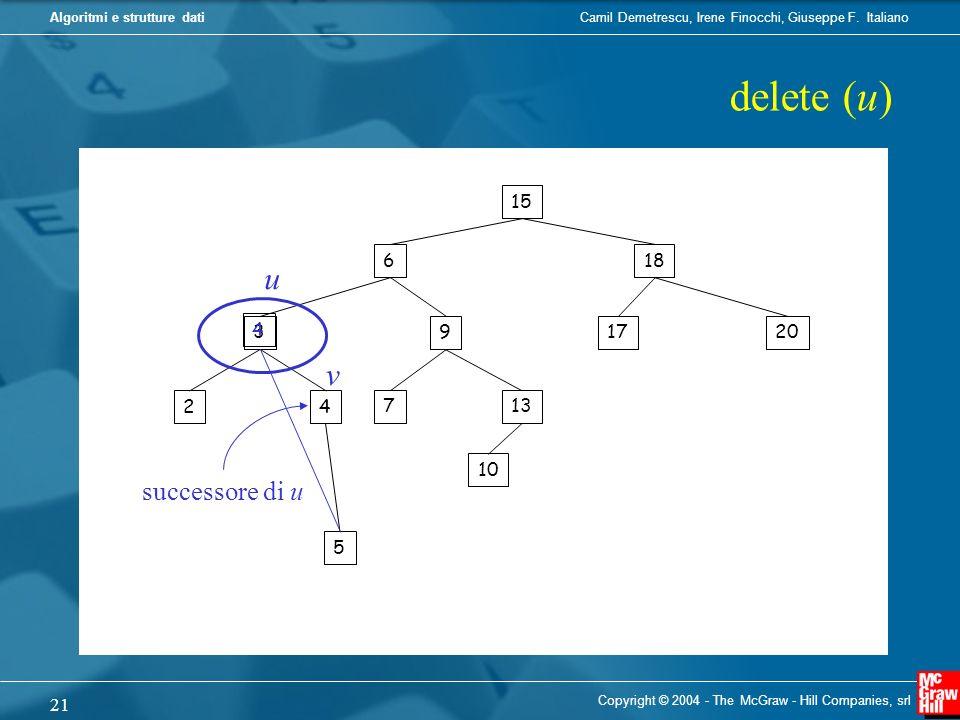 delete (u) u v successore di u 15 6 18 4 3 9 17 20 2 4 7 13 10 5