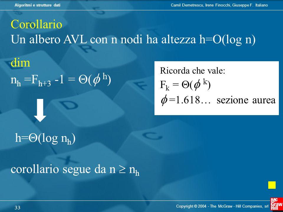 Un albero AVL con n nodi ha altezza h=O(log n)