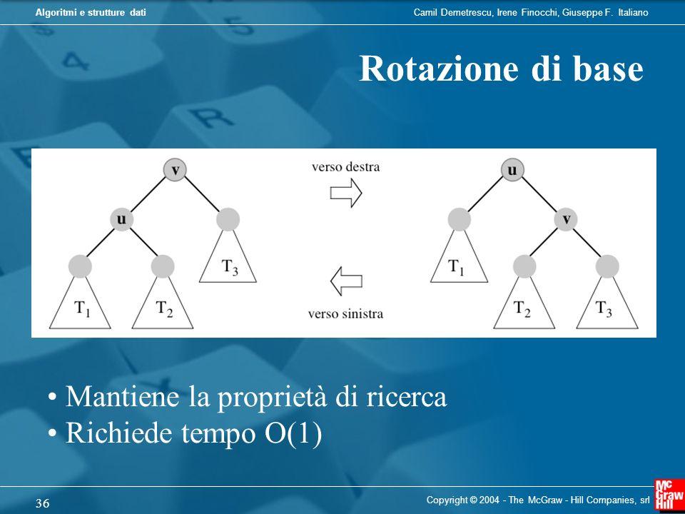 Rotazione di base Mantiene la proprietà di ricerca Richiede tempo O(1)