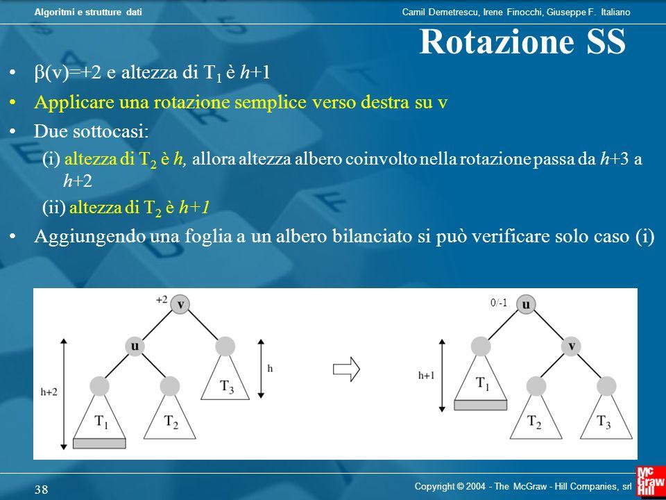 Rotazione SS (v)=+2 e altezza di T1 è h+1