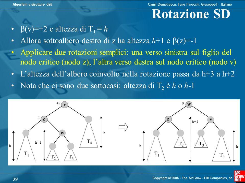Rotazione SD (v)=+2 e altezza di T1 = h