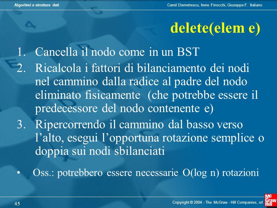 delete(elem e) Cancella il nodo come in un BST