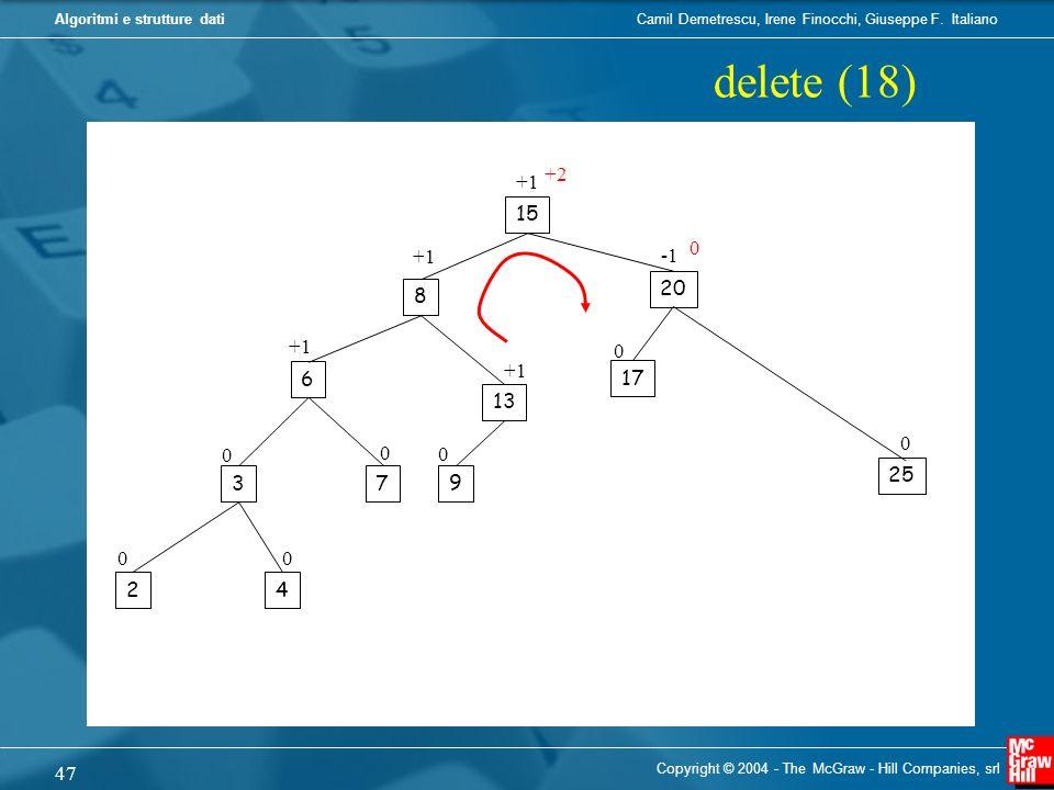 delete (18) +2. +1. 15. +1. -1. 20. 8.