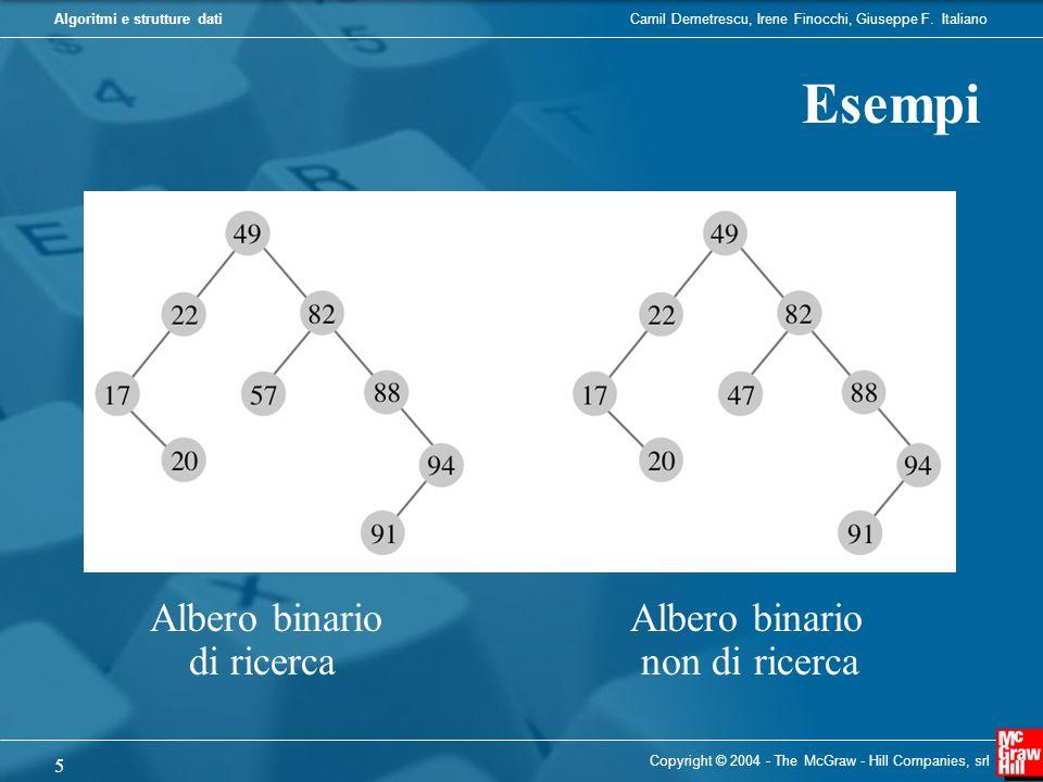 Esempi Albero binario di ricerca Albero binario non di ricerca