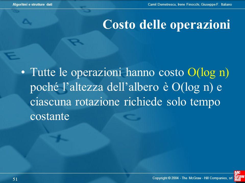 Costo delle operazioni