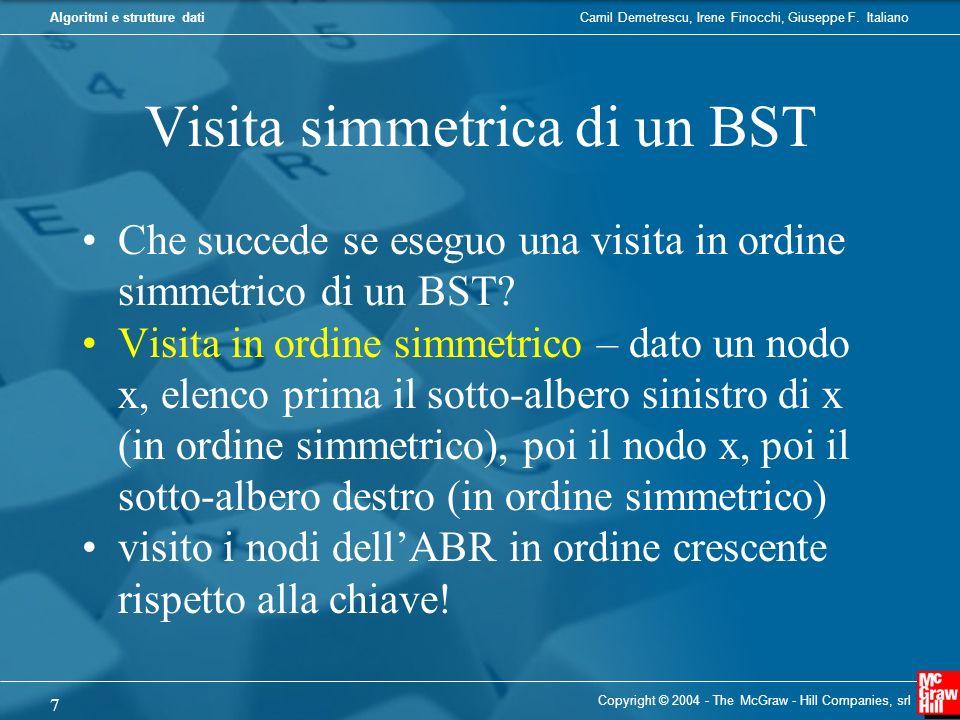 Visita simmetrica di un BST
