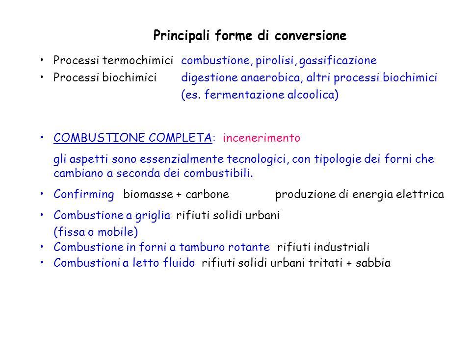 Principali forme di conversione