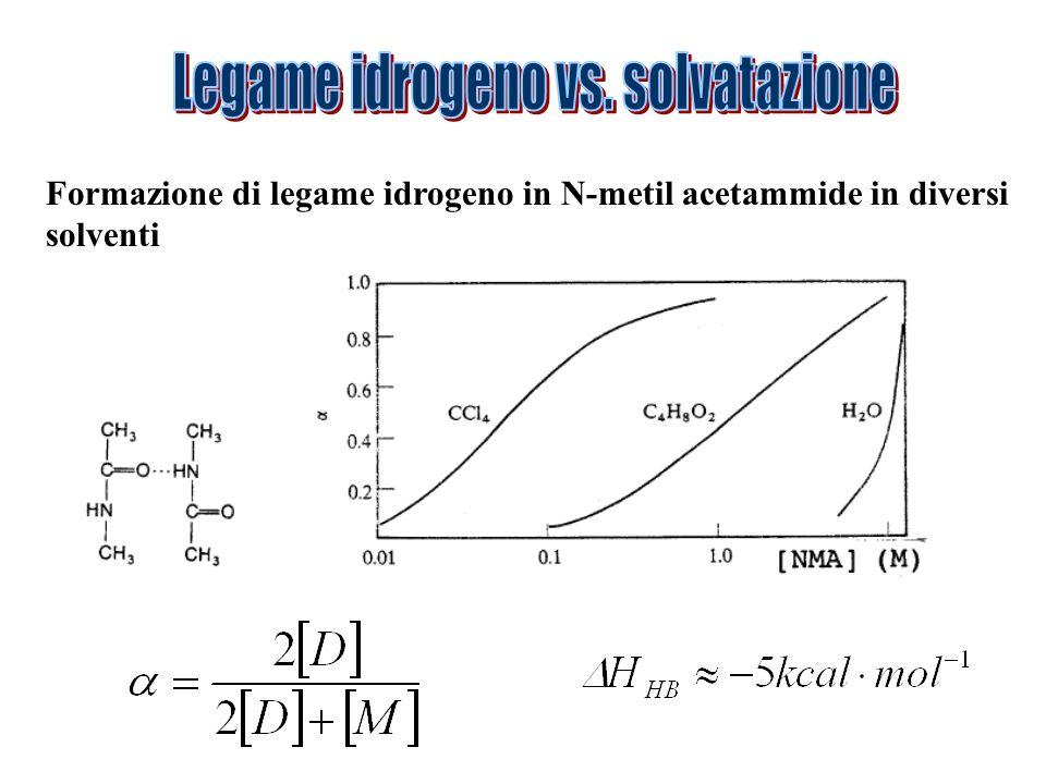 Legame idrogeno vs. solvatazione