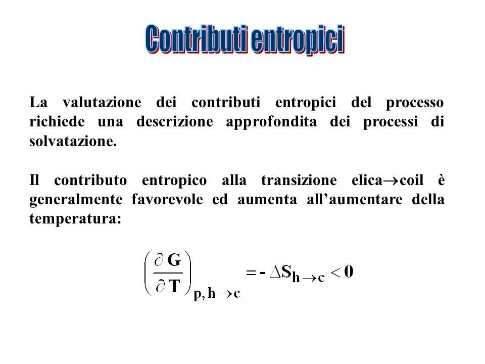 Contributi entropici La valutazione dei contributi entropici del processo richiede una descrizione approfondita dei processi di solvatazione.