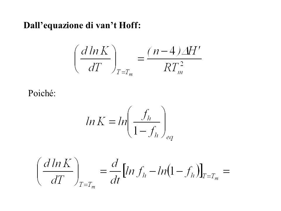 Dall'equazione di van't Hoff: