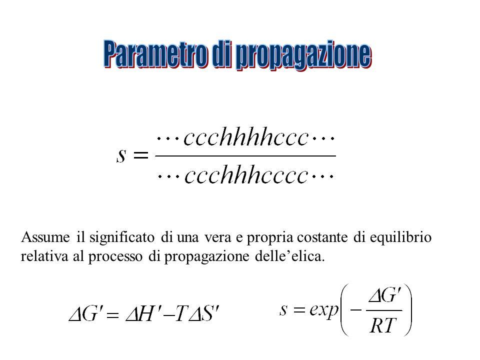 Parametro di propagazione