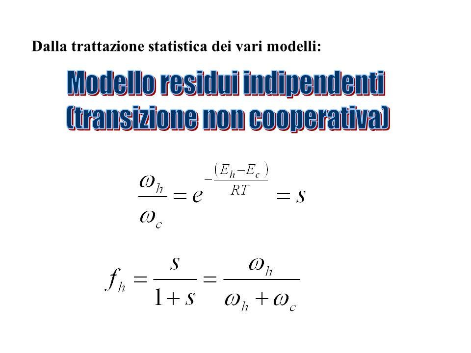 Modello residui indipendenti (transizione non cooperativa)