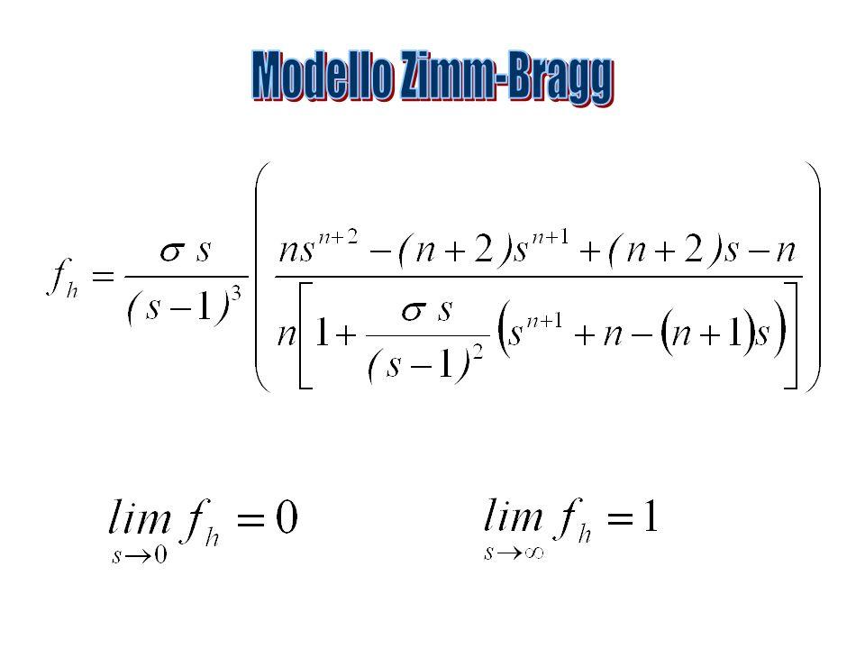 Modello Zimm-Bragg