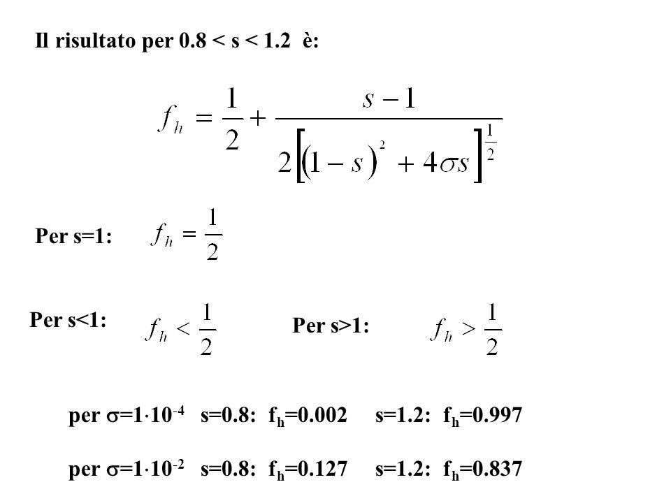 Il risultato per 0.8 < s < 1.2 è: