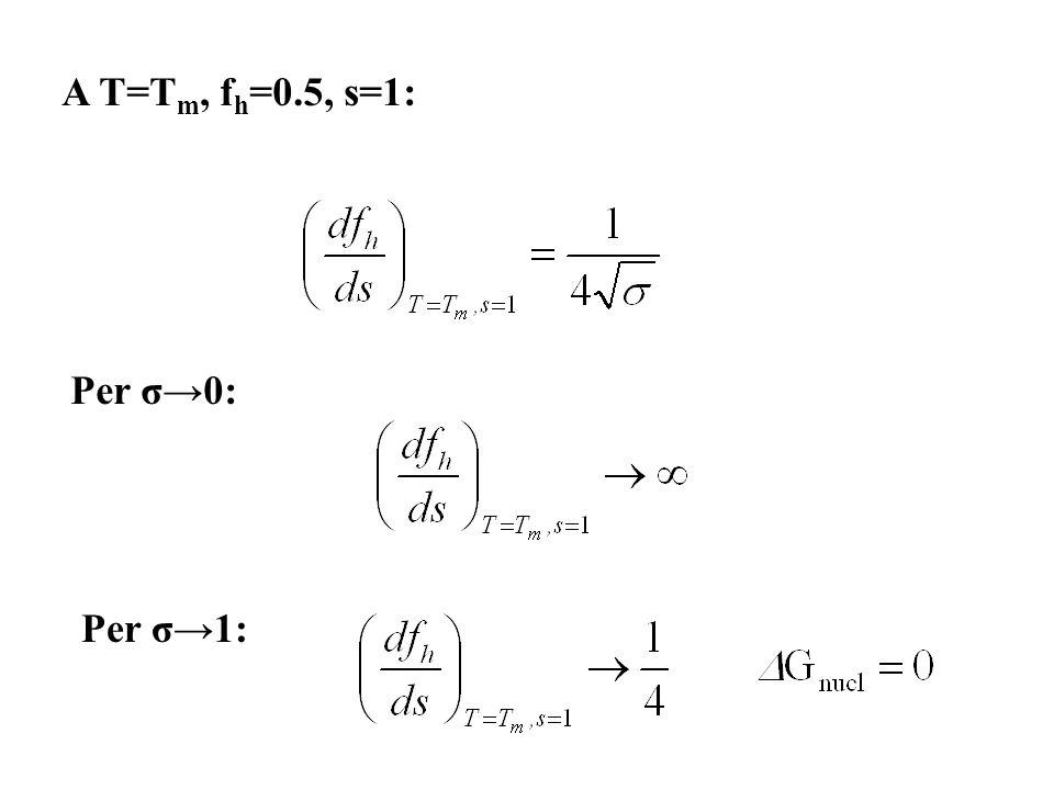 A T=Tm, fh=0.5, s=1: Per σ→0: Per σ→1: