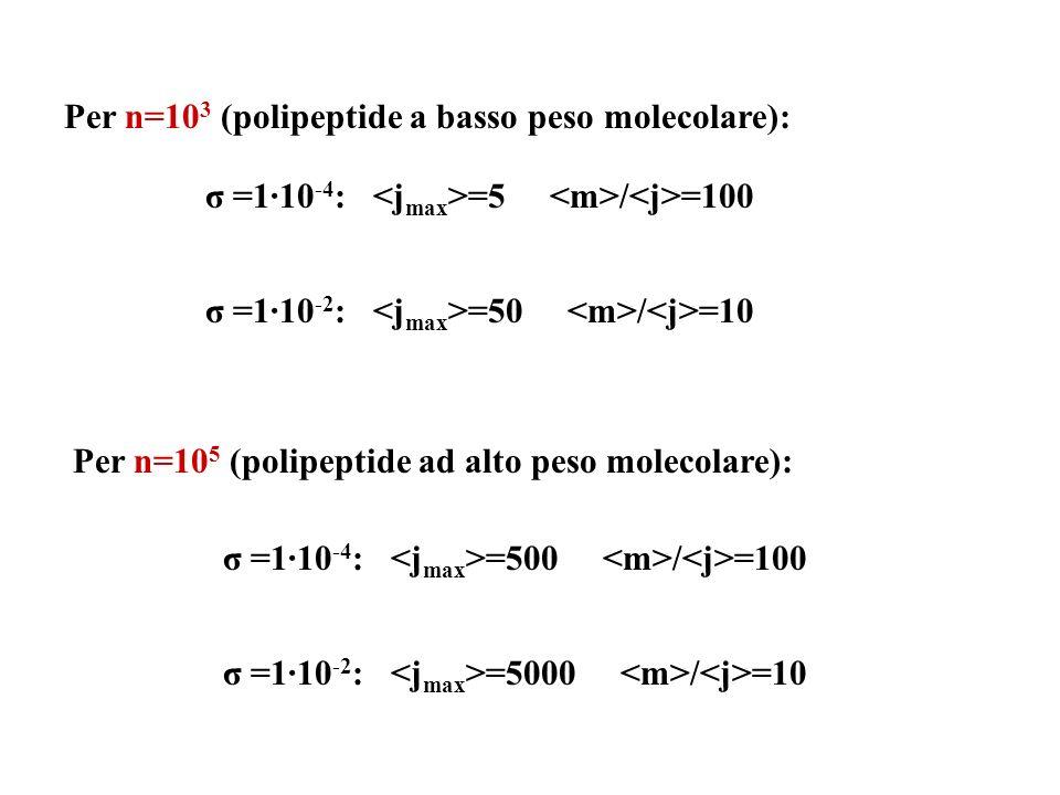 Per n=103 (polipeptide a basso peso molecolare):