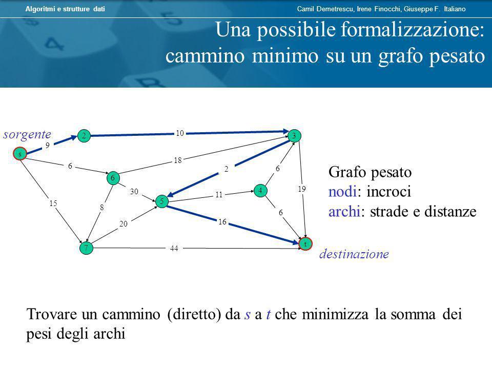 Una possibile formalizzazione: cammino minimo su un grafo pesato