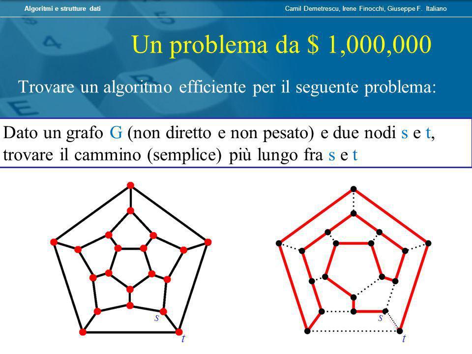 Un problema da $ 1,000,000 Trovare un algoritmo efficiente per il seguente problema:
