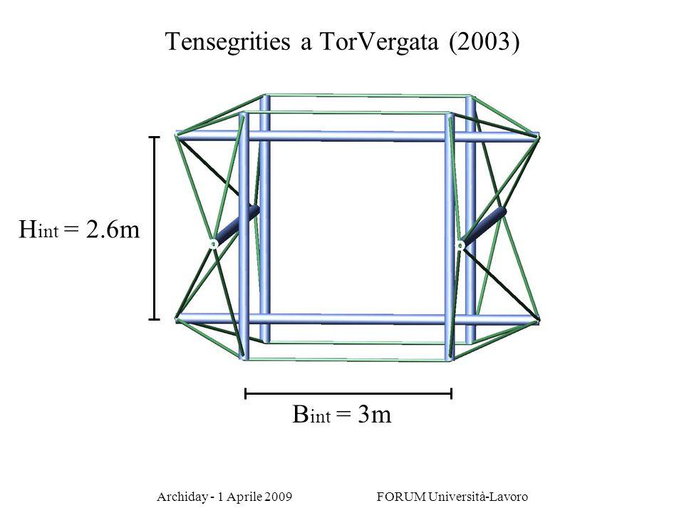 Tensegrities a TorVergata (2003)