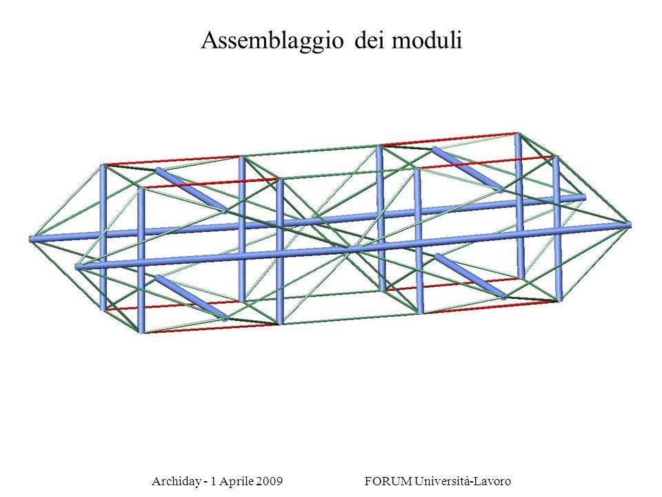 Assemblaggio dei moduli