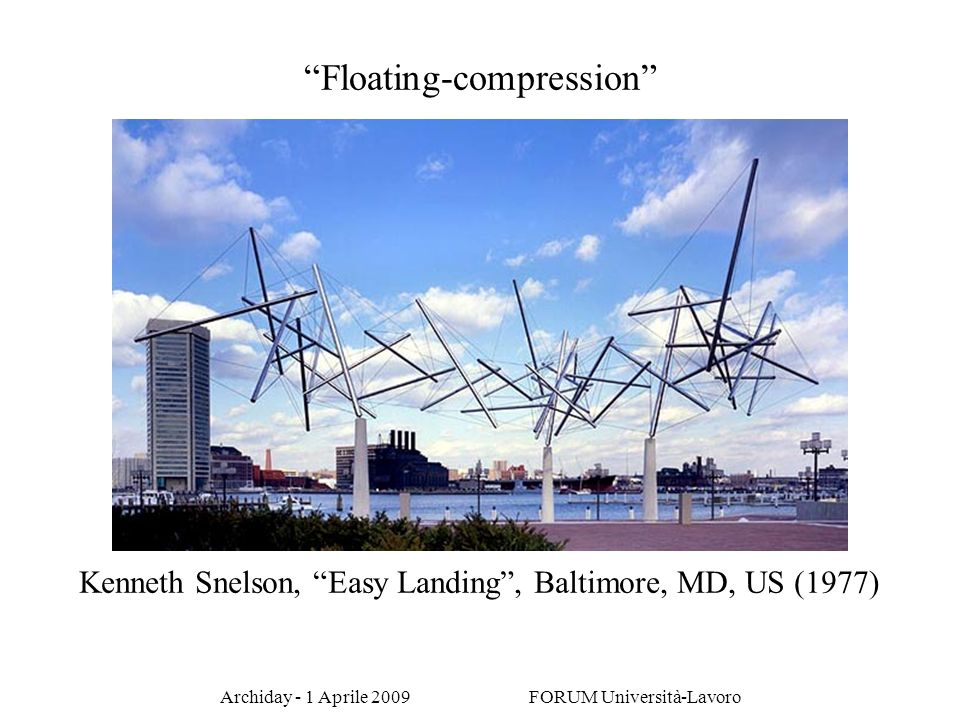 Floating-compression