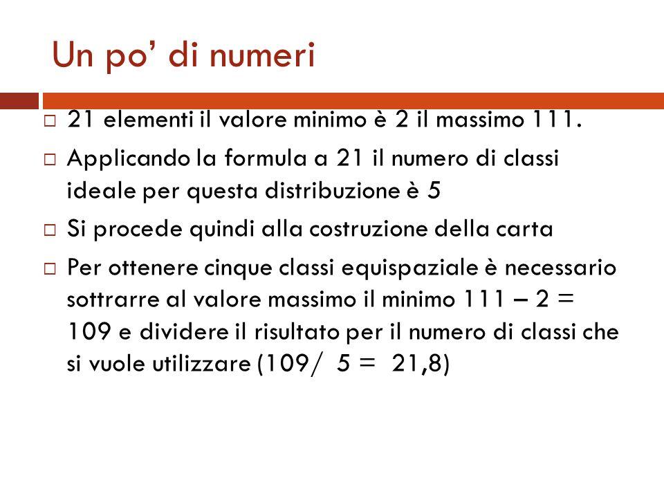 Un po' di numeri 21 elementi il valore minimo è 2 il massimo 111.